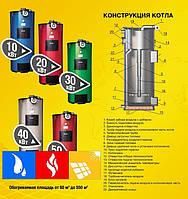 Котёл твердотопливный SWaG 10 кВт U, фото 1