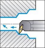 Схема обработки резцом S20R-SVUCR11