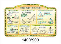 """Стенд для геометрии """"Пирамида и её виды"""""""