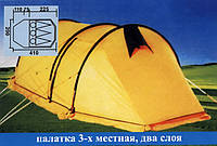 Палатка туристическая Coleman 3-местная двухслойная 1908