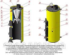 Универсальный котел длительного горения Буран New 10 кВт (уголь+дрова), фото 3