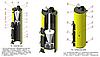 Котел длительного горения на дровах Буран New 10-50 кВт с ГВС, фото 4