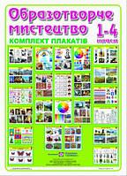 Комплект плакатів з образотворчого мистецтва 1-4 класи
