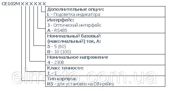Структура условного обозначения счетчиков Энергомера CE102M-R5