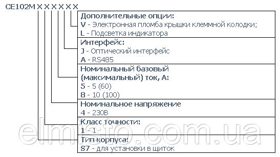 Структура условного обозначения счетчиков Энергомера CE102M S7