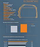 Аппарат плазменной резки EX-TRAFIRE® 30SС (230 В), фото 5