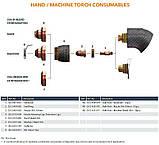 Аппарат плазменной резки EX-TRAFIRE® 30SС (230 В), фото 9