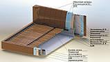 Кровать Релакс MW1800 (Темно коричневая), Embawood, фото 2