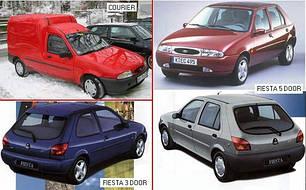 Зеркала для Ford Fiesta 1989-96
