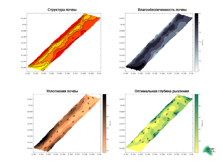 Створення карт-рекомендацій по глибині обробітку ґрунту на основі обстеження ущільнення електромагнітним сканер TopSoil Mapper