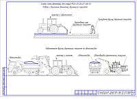 ППР на Ремонт автодорог, строительство автодорог, устройство автодорог