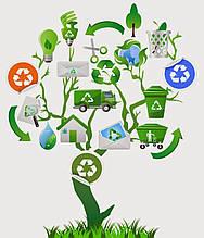 Послуги з утилізації відходів