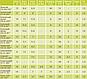 Удобрение Кристалон 13-40-13 Желтый / KRISTALON 13-40-13 YELLOW (ФАСОВКА 25 кг Мешок), фото 2