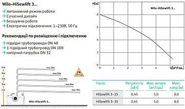Канализационная установка Wilo HiSewlift 3-35, фото 3