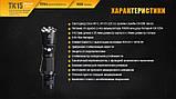 Ліхтар Fenix TK15UE CREE XP-L HI V3 LED Ultimate Edition, фото 2