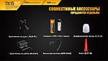 Ліхтар Fenix TK15UE CREE XP-L HI V3 LED Ultimate Edition, фото 5