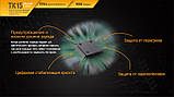 Ліхтар Fenix TK15UE CREE XP-L HI V3 LED Ultimate Edition, фото 6