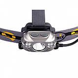 Налобный фонарь Fenix HP30R Cree XM-L2  XP-G2 R5 серый, фото 3