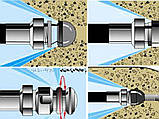 Шланг для прочистки канализационых труб 15 М для минимойки KARCHER, фото 2