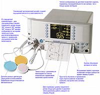 Мониторы матери и плода - Sonicaid® FM820