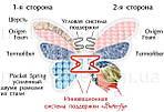 Матрас Camelia/Камелия, Butterfly двусторонний (Matroluxe) Бесплатная доставка, фото 5