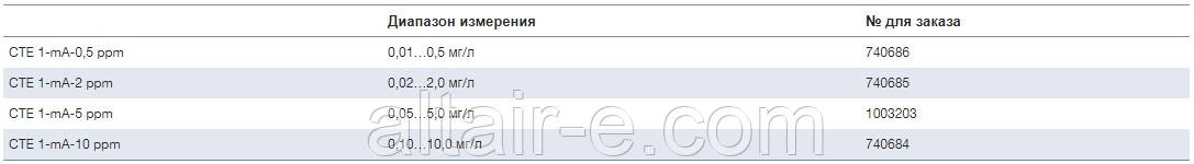 Датчики активного хлора DULCOTEST®, фото 2