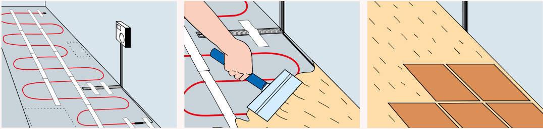 Теплый пол электрический Fenix ADSV-18 (Чехия) - двужильный кабель в стяжку, фото 2