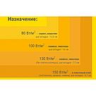 Нагревательный кабель WOKS-10, 4.7 кв.м, 700 Вт под плитку, фото 4