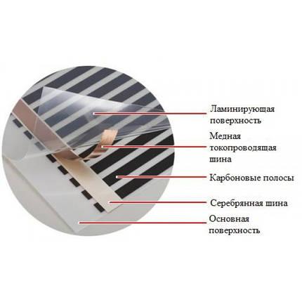 Пленка In-Therm Т-305 (150W) под ламинат (паркет), фото 2