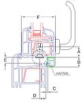 Конструкция ПВХ профиля