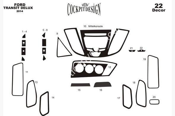 Накладки на панель под Ford (есть разные виды накладок на панель по все форды)