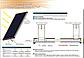 Солнечный воздушный коллектор K10 (100 м²), фото 2