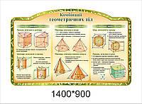 """Стенд для геометрії """"Комбінації геометричних тіл"""""""