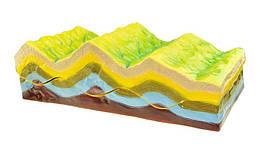 Модель Будова Земних складок та еволюція рельефу