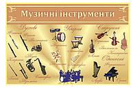 """Стенд для кабинета музыки """"Музыкальные инструменты"""""""