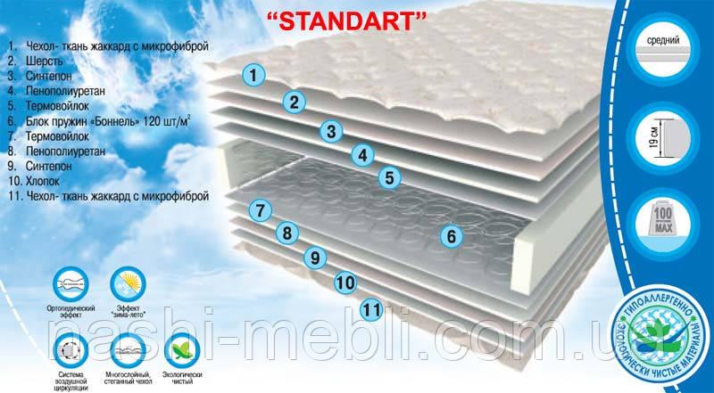 Матрац Standart / Стандарт