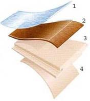 Что такое ламинированное напольное покрытие Quick-Step?