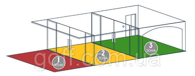 Трех уровневая защита помещения от грязи