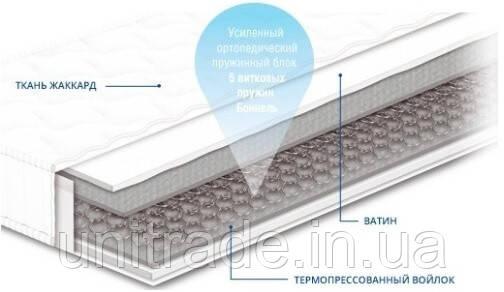 ЧЕМПИОН FORTE - ортопедический матрас СОНЛАЙН