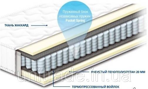 ЧЕМПИОН LUX - ортопедический матраc СОНЛАЙН