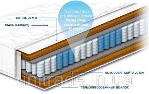 ПЕРСЕЙ - ортопедичний матрац СОНЛАЙН