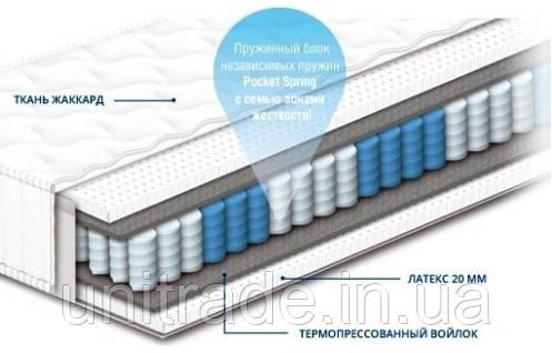 ЛУИЗА - ортопедический матрас СОНЛАЙН