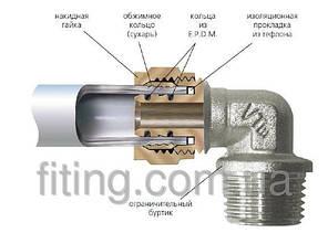 Игла 16х М10 (пара) Подключение смесителя металлопластик, фото 2