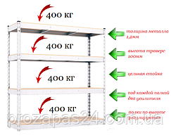 Стеллаж металлический полочный усиленный М1681440 1680х1400х400мм 4полки 400кг