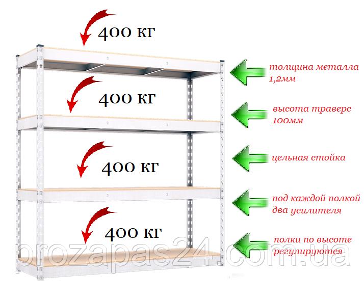 Стеллаж металлический полочный усиленный М1801850 1800х1800х500мм 4полки 400кг