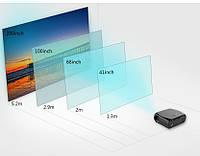 Проектор VIVIBRIGHT GP100 3200 люмен, фото 7