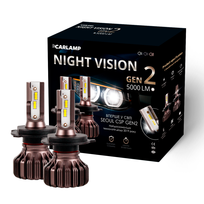 Светодиодные автолампы Carlamp H4 Led Night Vision Gen2 5000 Lm NVGH4