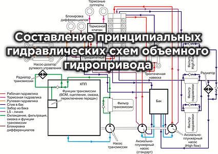 Составление принципиальных гидравлических схем объемного гидропривода