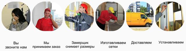 Как заказать москитные сетки на окна