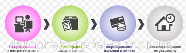 тюль шторы он-лайн с доставкой в Украине